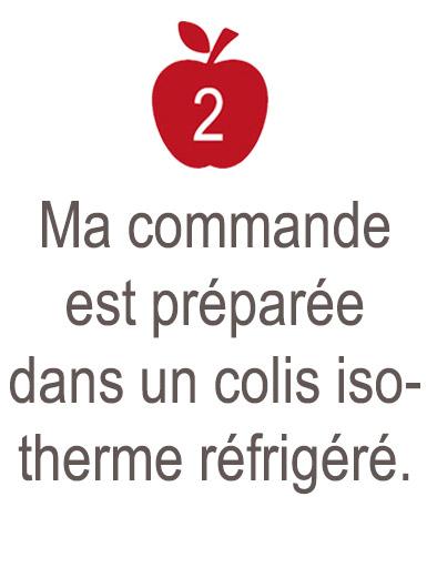 Commande préparée dans un colis réfrigéré